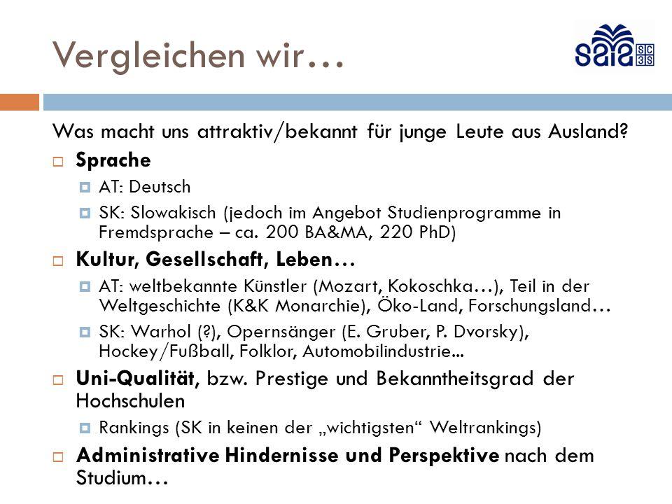 Vergleichen wir… Was macht uns attraktiv/bekannt für junge Leute aus Ausland?  Sprache  AT: Deutsch  SK: Slowakisch (jedoch im Angebot Studienprogr