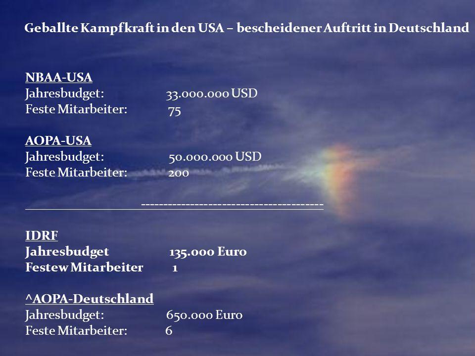 NBAA-USA Jahresbudget: 33.000.000 USD Feste Mitarbeiter: 75 AOPA-USA Jahresbudget: 50.000.000 USD Feste Mitarbeiter: 200 ---------------------------------------- IDRF Jahresbudget 135.000 Euro Festew Mitarbeiter 1 ^AOPA-Deutschland Jahresbudget: 650.000 Euro Feste Mitarbeiter: 6 Geballte Kampfkraft in den USA – bescheidener Auftritt in Deutschland