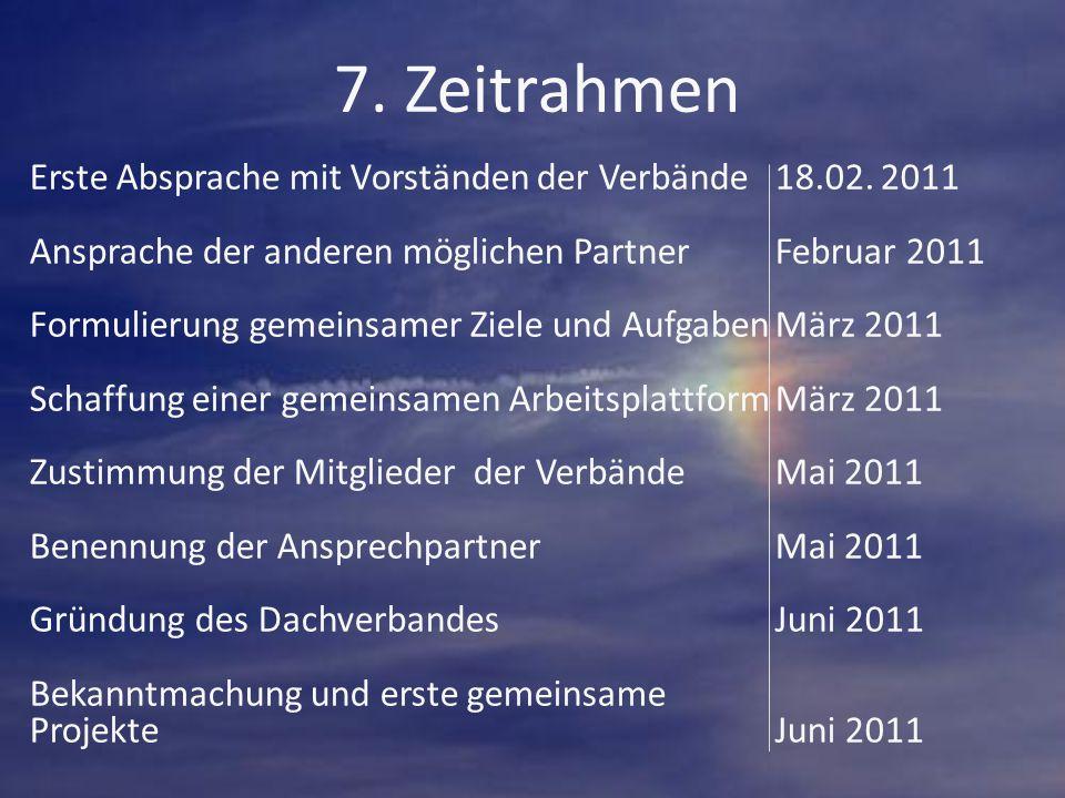 7. Zeitrahmen Erste Absprache mit Vorständen der Verbände18.02.
