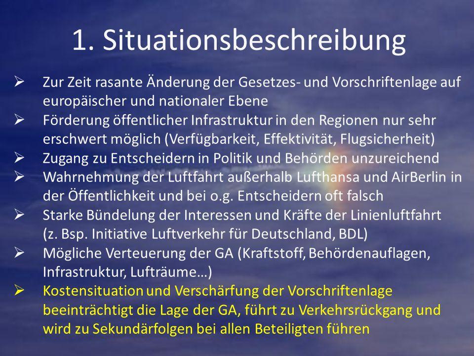 1. Situationsbeschreibung  Zur Zeit rasante Änderung der Gesetzes- und Vorschriftenlage auf europäischer und nationaler Ebene  Förderung öffentliche