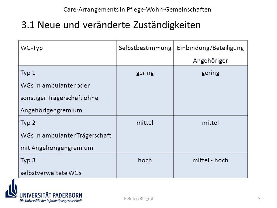 20 3.2 Veränderung des Professionalitätsverständnisses WG-Typ 2, weibl.