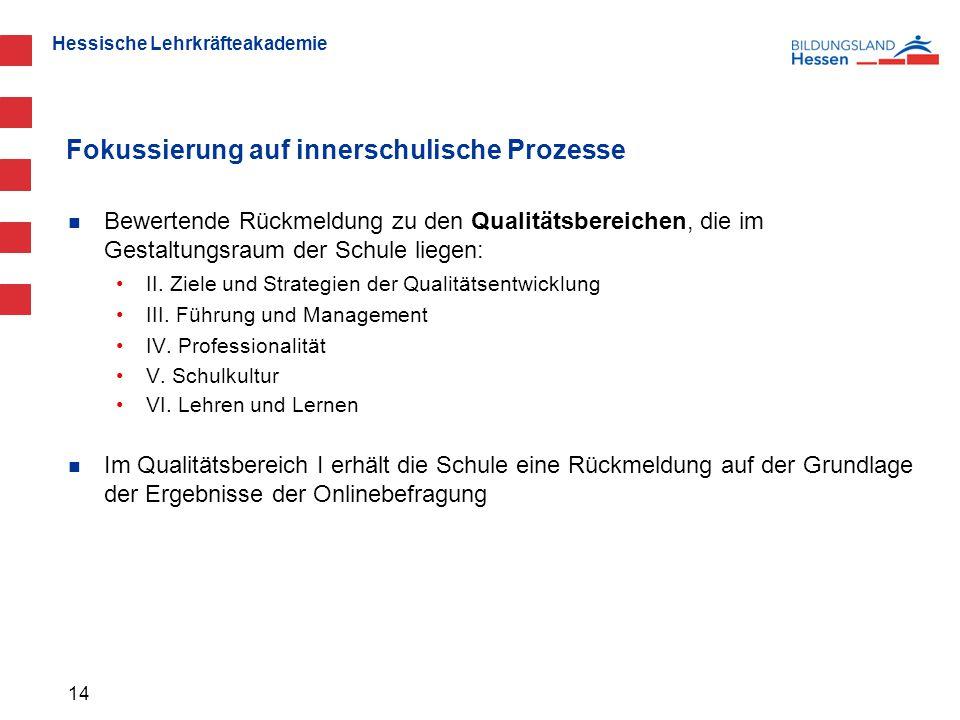 Hessische Lehrkräfteakademie Fokussierung auf innerschulische Prozesse Bewertende Rückmeldung zu den Qualitätsbereichen, die im Gestaltungsraum der Schule liegen: II.