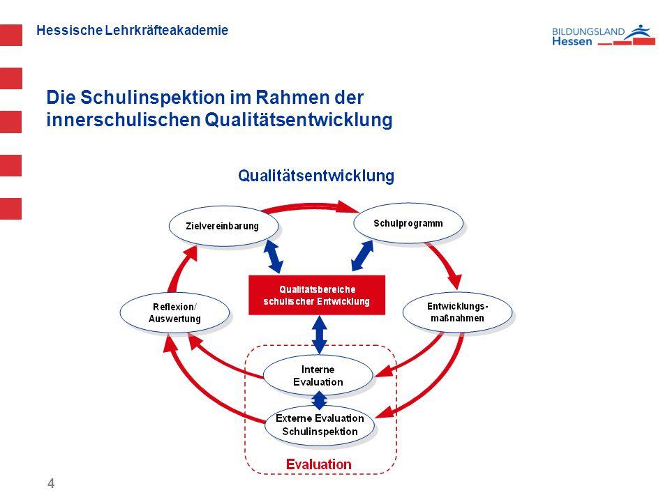 Hessische Lehrkräfteakademie Die Schulinspektion im Rahmen der innerschulischen Qualitätsentwicklung 4