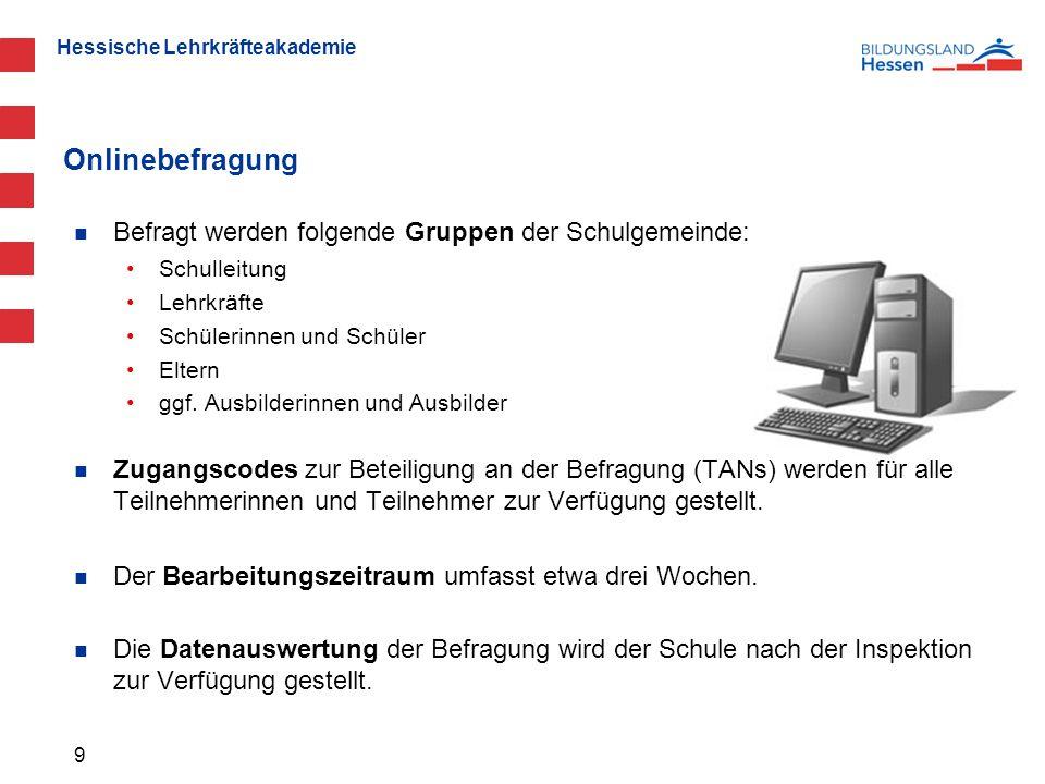 Hessische Lehrkräfteakademie Onlinebefragung Befragt werden folgende Gruppen der Schulgemeinde: Schulleitung Lehrkräfte Schülerinnen und Schüler Eltern ggf.