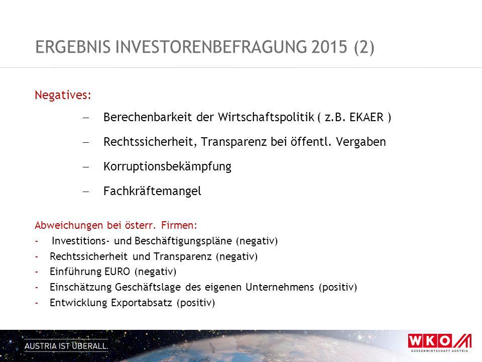 ERGEBNIS INVESTORENBEFRAGUNG 2015 (2) Negatives:  Berechenbarkeit der Wirtschaftspolitik ( z.B. EKAER )  Rechtssicherheit, Transparenz bei öffentl.