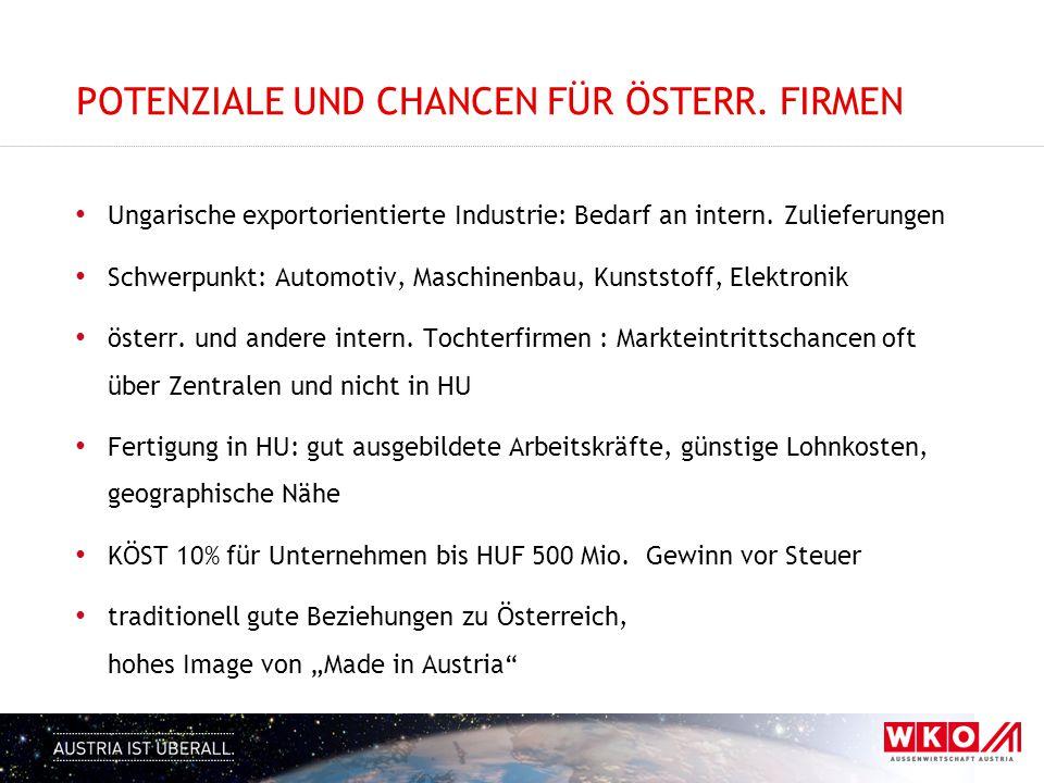 POTENZIALE UND CHANCEN FÜR ÖSTERR. FIRMEN Ungarische exportorientierte Industrie: Bedarf an intern. Zulieferungen Schwerpunkt: Automotiv, Maschinenbau