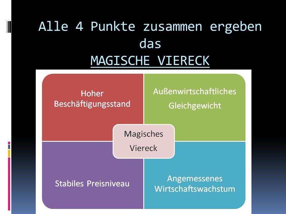 Alle 4 Punkte zusammen ergeben das MAGISCHE VIERECK