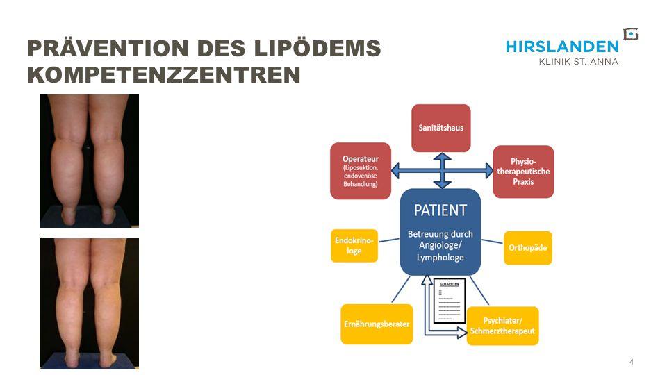 PRÄVENTION DES PRIMÄREN LYMPHÖDEMS 5 Frühzeitige Diagnosestellung !!.
