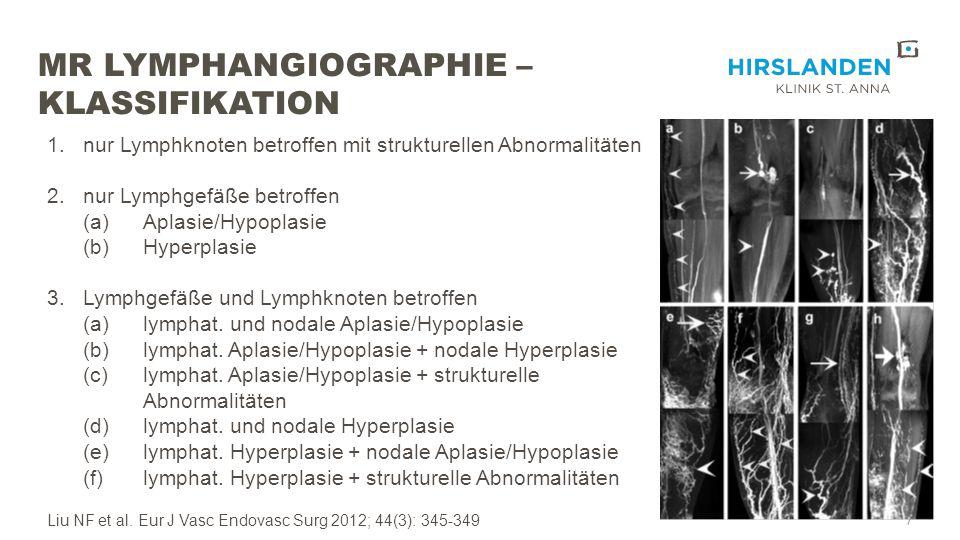18 Netzwerk - Lymphologie