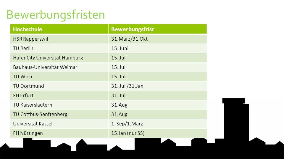 Bewerbungsfristen HochschuleBewerbungsfrist HSR Rapperswil31.März/31.Okt TU Berlin15.