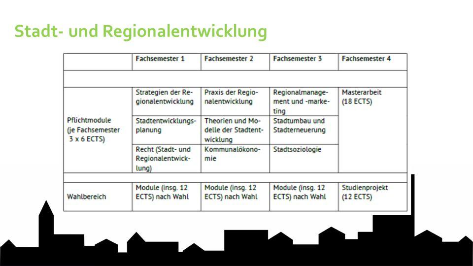 Stadt- und Regionalentwicklung