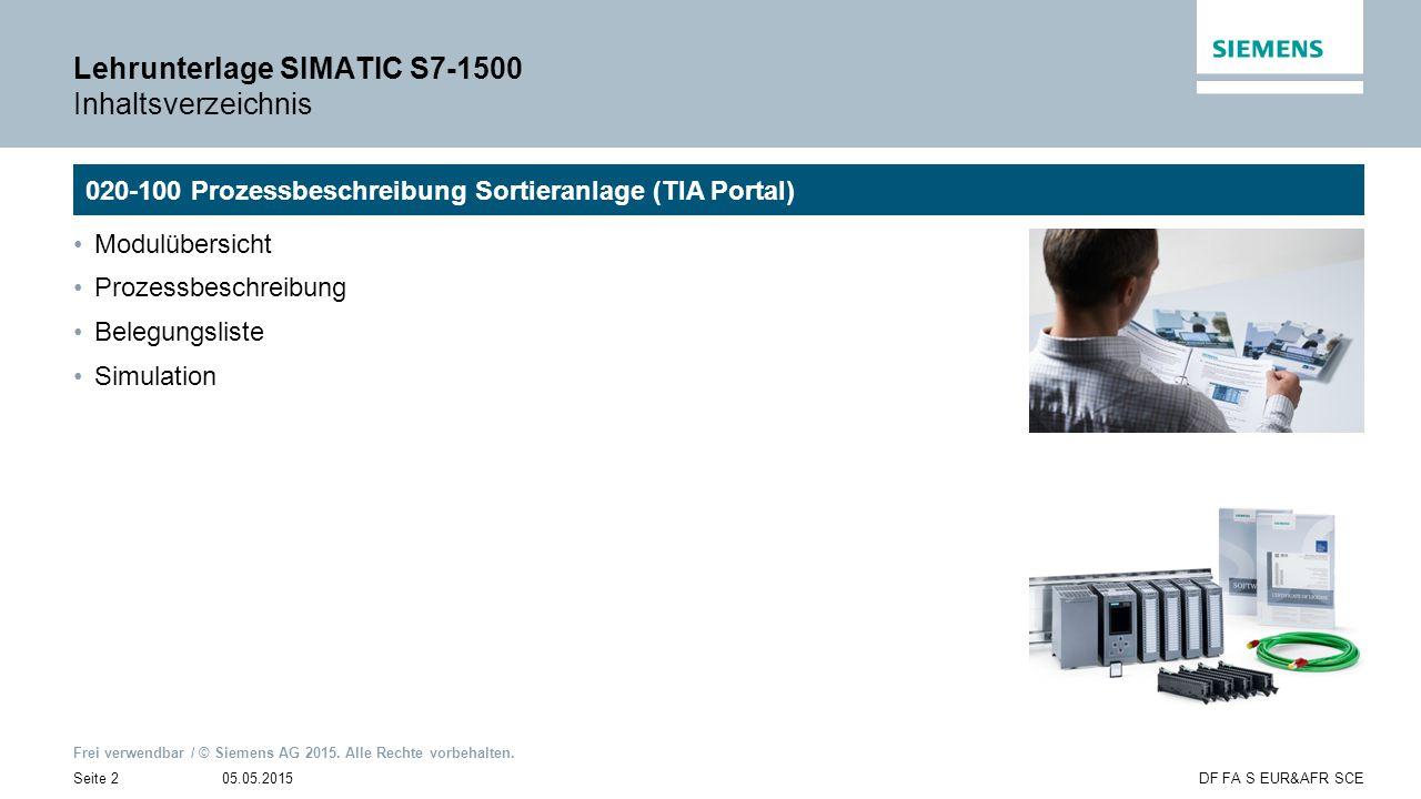 Frei verwendbar / © Siemens AG 2015. Alle Rechte vorbehalten. 05.05.2015Seite 2DF FA S EUR&AFR SCE Lehrunterlage SIMATIC S7-1500 Inhaltsverzeichnis Mo