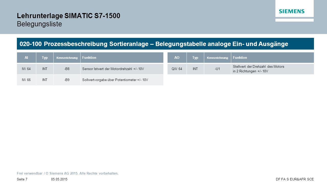 Frei verwendbar / © Siemens AG 2015. Alle Rechte vorbehalten. 05.05.2015Seite 7DF FA S EUR&AFR SCE Lehrunterlage SIMATIC S7-1500 Belegungsliste 020-10