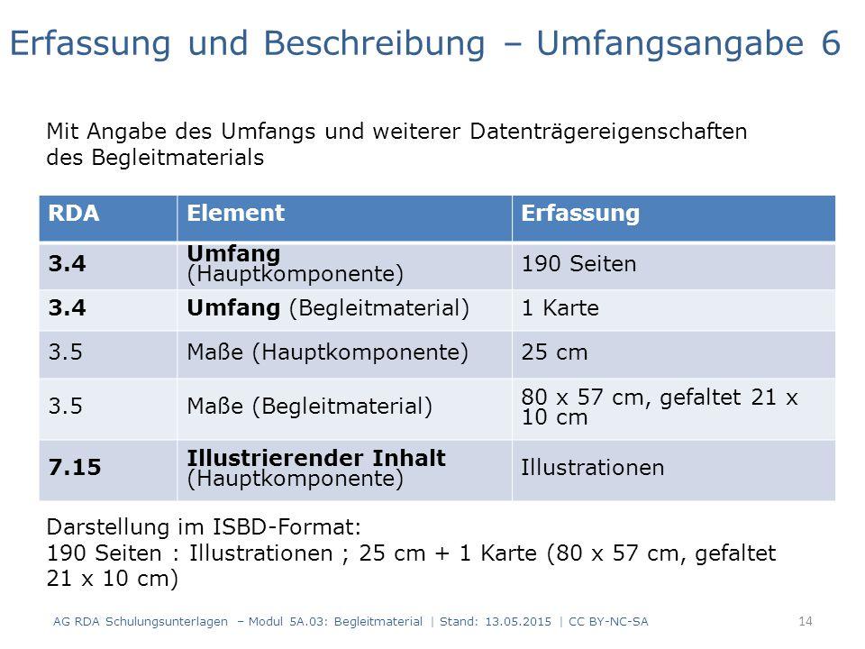 AG RDA Schulungsunterlagen – Modul 5A.03: Begleitmaterial | Stand: 13.05.2015 | CC BY-NC-SA RDAElementErfassung 3.4 Umfang (Hauptkomponente) 190 Seiten 3.4Umfang (Begleitmaterial)1 Karte 3.5Maße (Hauptkomponente)25 cm 3.5Maße (Begleitmaterial) 80 x 57 cm, gefaltet 21 x 10 cm 7.15 Illustrierender Inhalt (Hauptkomponente) Illustrationen Erfassung und Beschreibung – Umfangsangabe 6 Mit Angabe des Umfangs und weiterer Datenträgereigenschaften des Begleitmaterials Darstellung im ISBD-Format: 190 Seiten : Illustrationen ; 25 cm + 1 Karte (80 x 57 cm, gefaltet 21 x 10 cm) 14