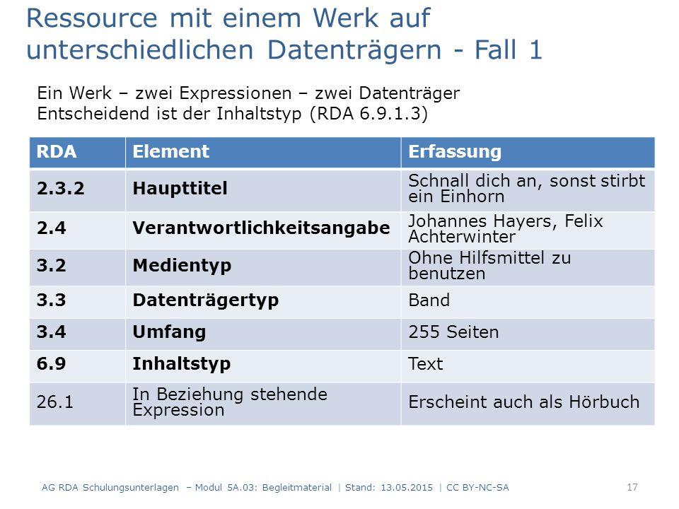 AG RDA Schulungsunterlagen – Modul 5A.03: Begleitmaterial | Stand: 13.05.2015 | CC BY-NC-SA RDAElementErfassung 2.3.2Haupttitel Schnall dich an, sonst stirbt ein Einhorn 2.4Verantwortlichkeitsangabe Johannes Hayers, Felix Achterwinter 3.2Medientyp Ohne Hilfsmittel zu benutzen 3.3DatenträgertypBand 3.4Umfang255 Seiten 6.9InhaltstypText 26.1 In Beziehung stehende Expression Erscheint auch als Hörbuch Ressource mit einem Werk auf unterschiedlichen Datenträgern - Fall 1 Ein Werk – zwei Expressionen – zwei Datenträger Entscheidend ist der Inhaltstyp (RDA 6.9.1.3) 17