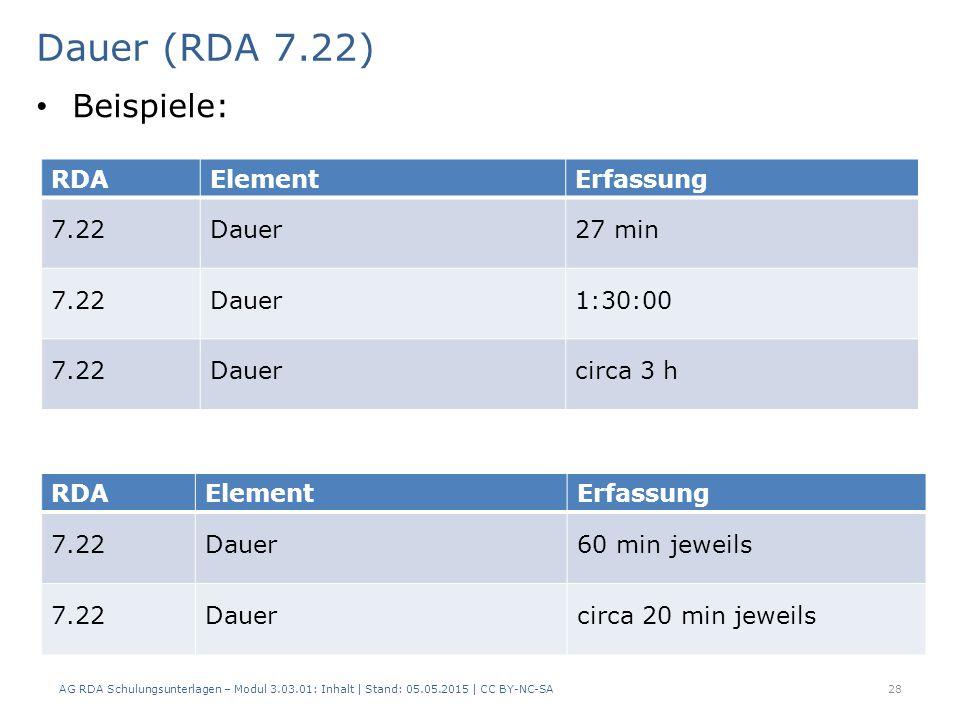Dauer (RDA 7.22) AG RDA Schulungsunterlagen – Modul 3.03.01: Inhalt | Stand: 05.05.2015 | CC BY-NC-SA 28 RDAElementErfassung 7.22Dauer27 min 7.22Dauer1:30:00 7.22Dauercirca 3 h RDAElementErfassung 7.22Dauer60 min jeweils 7.22Dauercirca 20 min jeweils Beispiele: