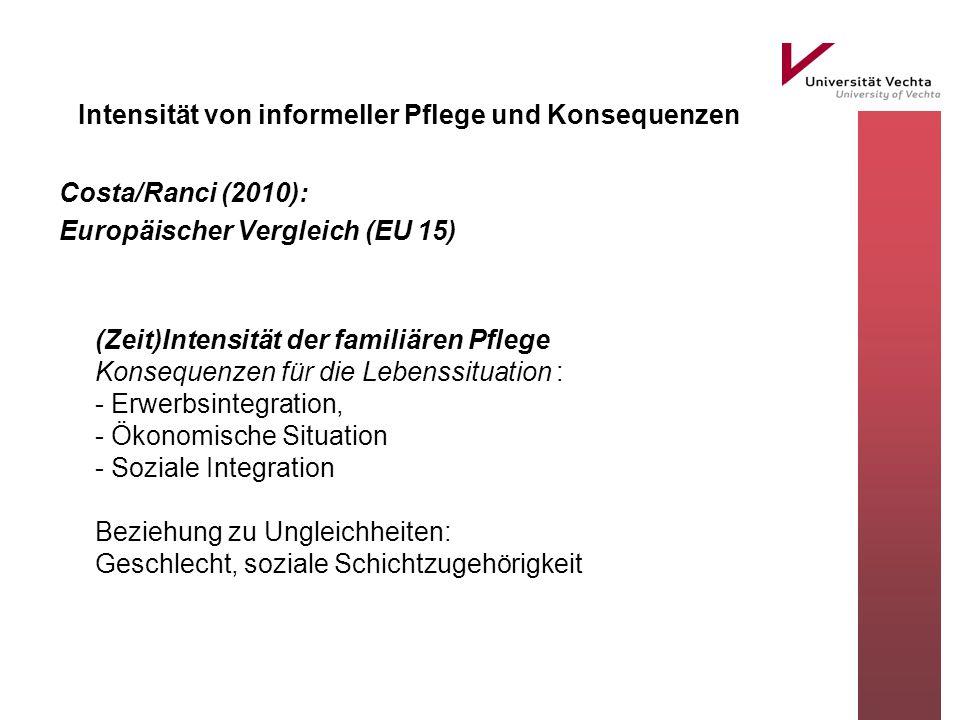 Intensität von informeller Pflege und Konsequenzen Costa/Ranci (2010): Europäischer Vergleich (EU 15) (Zeit)Intensität der familiären Pflege Konsequen