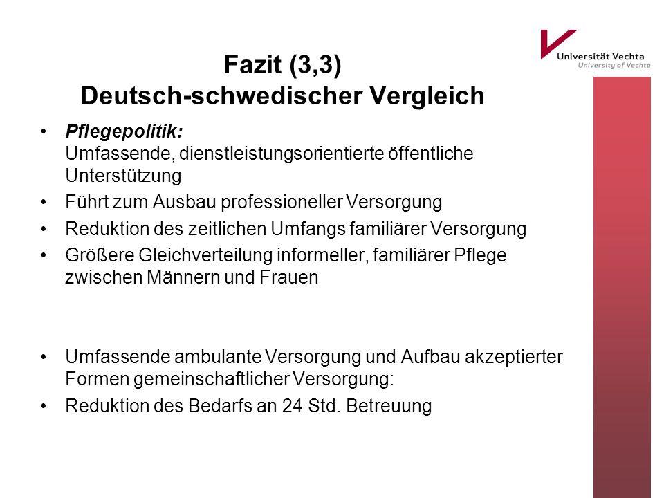 Fazit (3,3) Deutsch-schwedischer Vergleich Pflegepolitik: Umfassende, dienstleistungsorientierte öffentliche Unterstützung Führt zum Ausbau profession