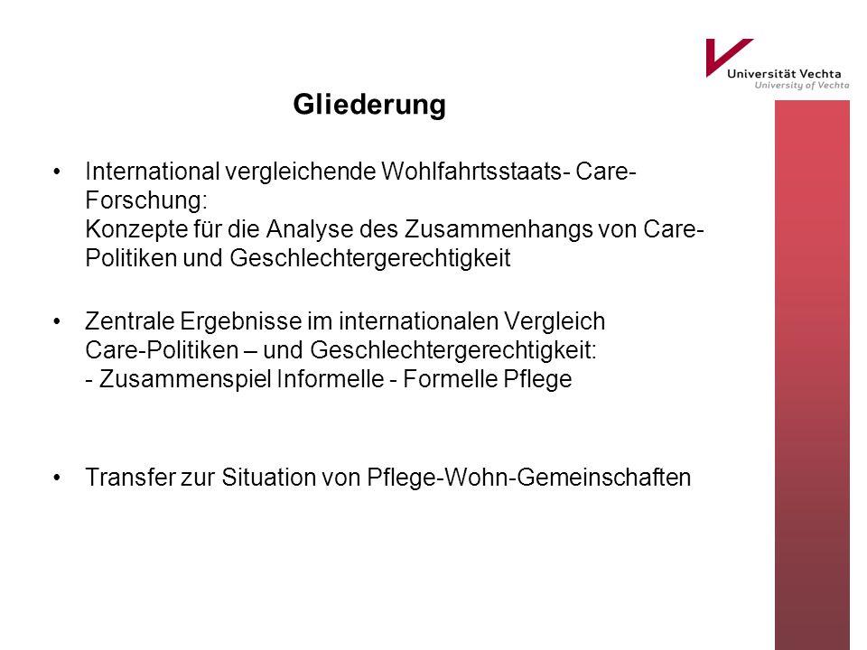 Gliederung International vergleichende Wohlfahrtsstaats- Care- Forschung: Konzepte für die Analyse des Zusammenhangs von Care- Politiken und Geschlech