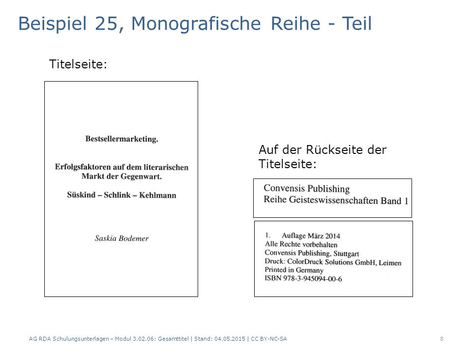 Beispiel 25, Monografische Reihe - Teil Titelseite: Auf der Rückseite der Titelseite: AG RDA Schulungsunterlagen – Modul 3.02.06: Gesamttitel | Stand: 04.05.2015 | CC BY-NC-SA 8