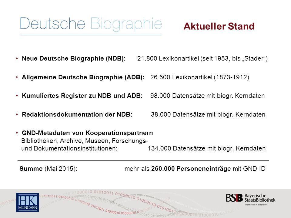 """Die Deutsche Biographie – Aktueller StandDeutsche Biographie Neue Deutsche Biographie (NDB): 21.800 Lexikonartikel (seit 1953, bis """"Stader ) Allgemeine Deutsche Biographie (ADB): 26.500 Lexikonartikel (1873-1912) Kumuliertes Register zu NDB und ADB: 98.000 Datensätze mit biogr."""