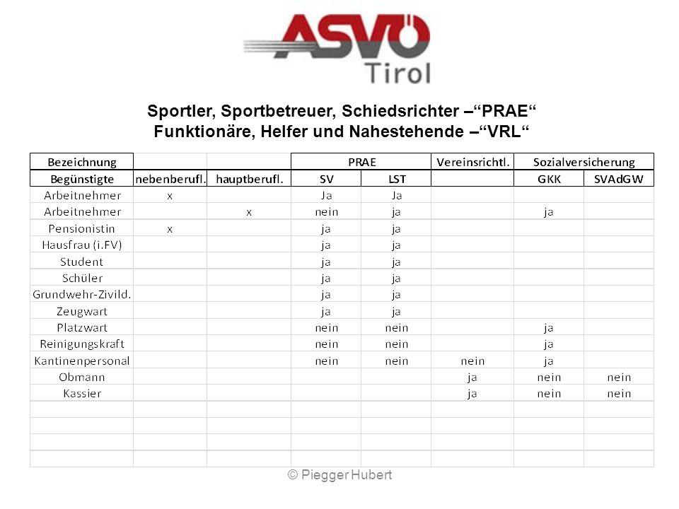 pro Kilometer Die Abrechnung nach den BSF-Richtlinien ist mit dem Formular Letztempfängerliste nachzuweisen –siehe ASVÖ-Tirol Homepage Letztempfängerl