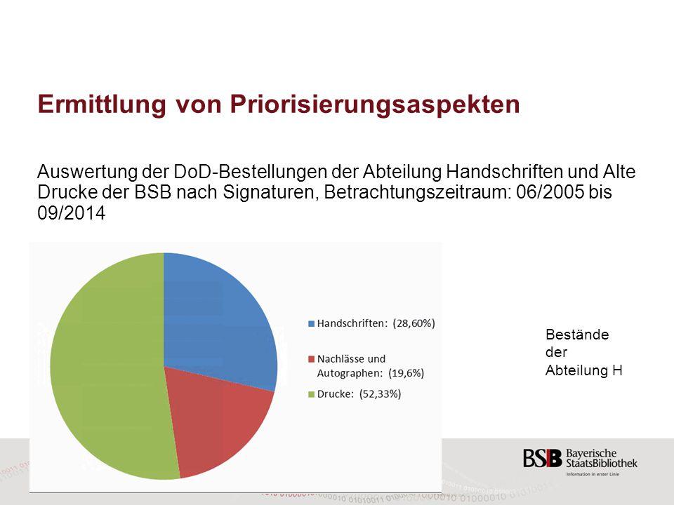 Ermittlung von Priorisierungsaspekten Auswertung der DoD-Bestellungen der Abteilung Handschriften und Alte Drucke der BSB nach Signaturen, Betrachtung