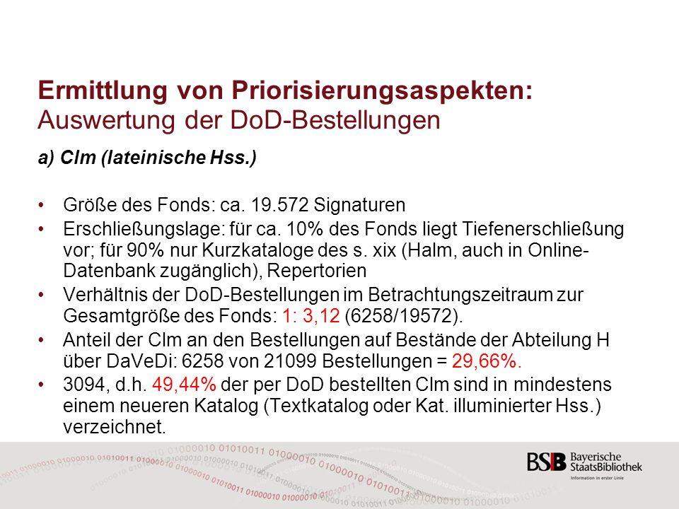 Ermittlung von Priorisierungsaspekten: Auswertung der DoD-Bestellungen a) Clm (lateinische Hss.) Größe des Fonds: ca. 19.572 Signaturen Erschließungsl