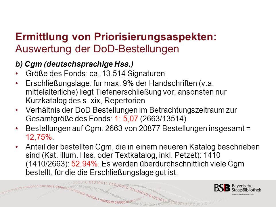 Ermittlung von Priorisierungsaspekten: Auswertung der DoD-Bestellungen b) Cgm (deutschsprachige Hss.) Größe des Fonds: ca. 13.514 Signaturen Erschließ