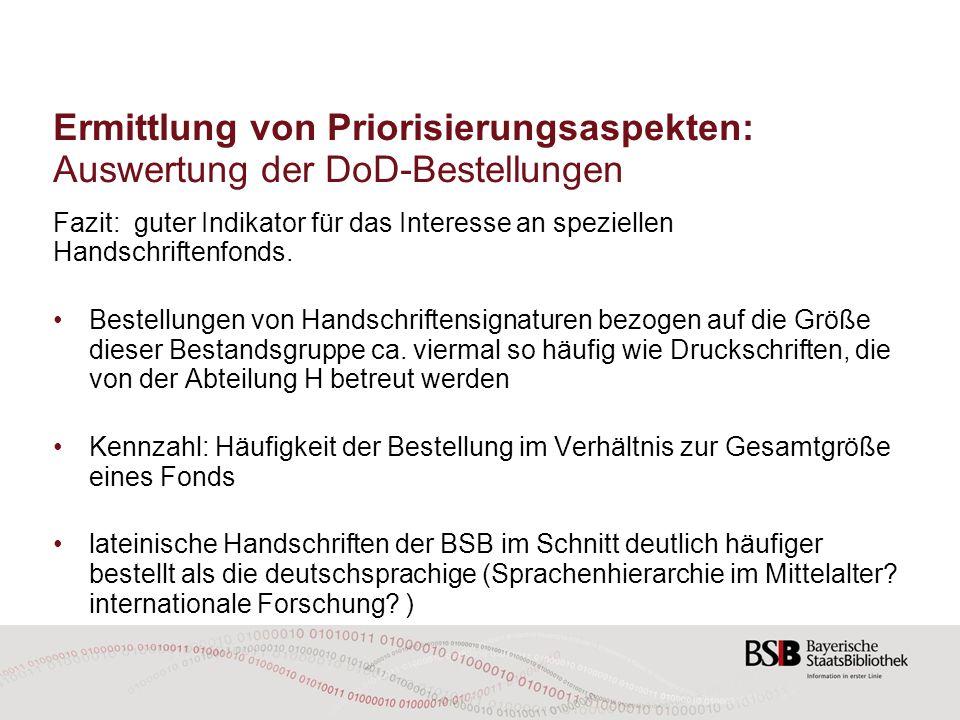Ermittlung von Priorisierungsaspekten: Auswertung der DoD-Bestellungen Fazit: guter Indikator für das Interesse an speziellen Handschriftenfonds. Best