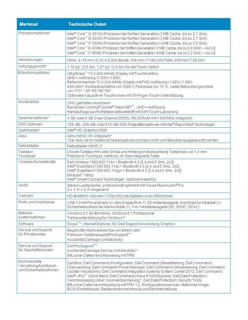 Dell - Internal Use - Confidential Dell XPS 13 MerkmalTechnische Daten Prozessoroptionen Intel ® Core ™ i3-5010U Prozessor der fünften Generation (3 M