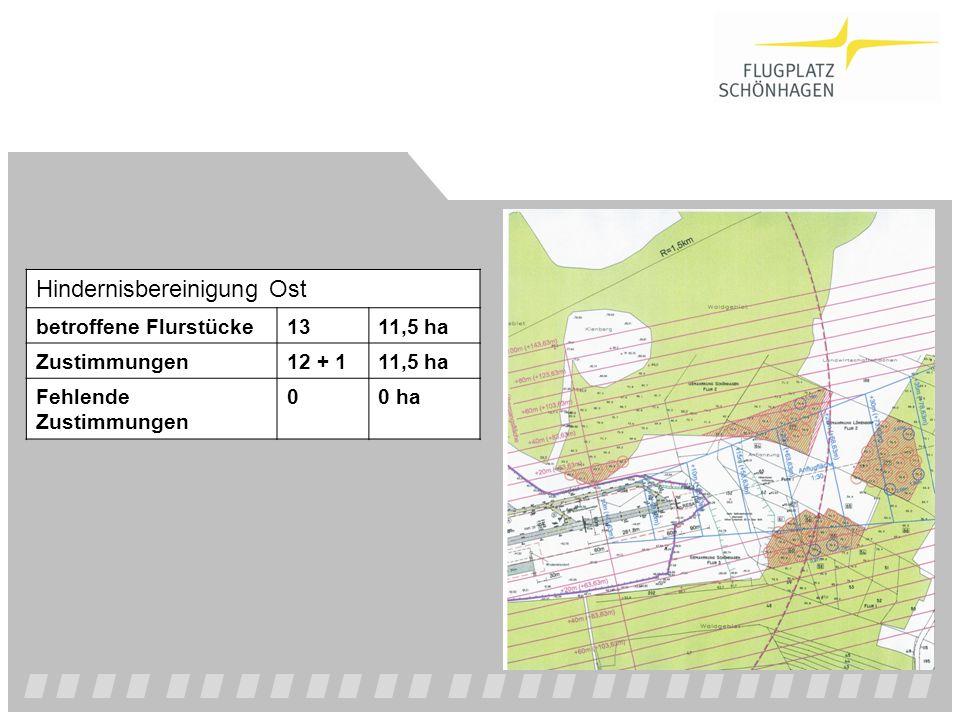Hindernisbereinigung Ost betroffene Flurstücke1311,5 ha Zustimmungen12 + 111,5 ha Fehlende Zustimmungen 00 ha