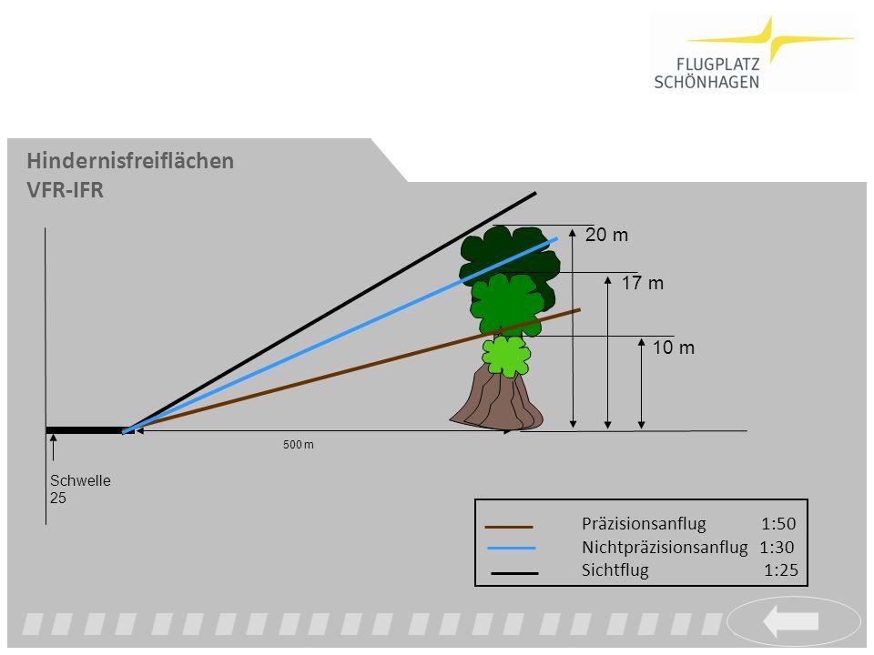 Schwelle25 500 m Präzisionsanflug 1:50 Nichtpräzisionsanflug 1:30 Sichtflug 1:25 10 m 20 m 17 m Hindernisfreiflächen VFR-IFR