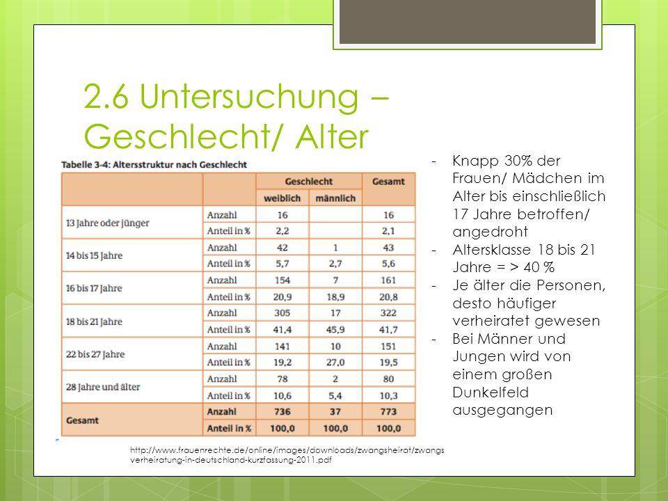 2.6 Untersuchung – Geschlecht/ Alter -Knapp 30% der Frauen/ Mädchen im Alter bis einschließlich 17 Jahre betroffen/ angedroht -Altersklasse 18 bis 21