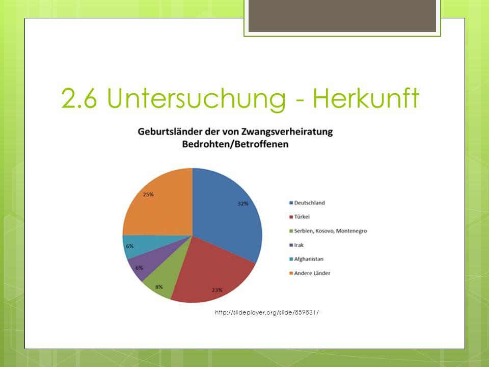2.6 Untersuchung - Herkunft http://slideplayer.org/slide/859831/