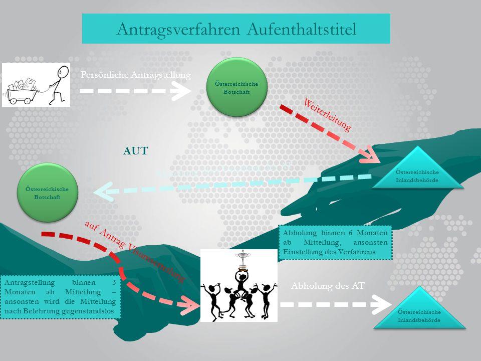 AUT Österreichische Botschaft Antragsverfahren Aufenthaltstitel Persönliche Antragstellung Österreichische Inlandsbehörde Weiterleitung Österreichisch