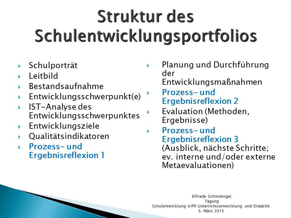 Elfriede Schmidinger Tagung Schulentwicklung trifft Unterrichtsentwicklung und Didaktik 5. März 2015  Schulporträt  Leitbild  Bestandsaufnahme  En