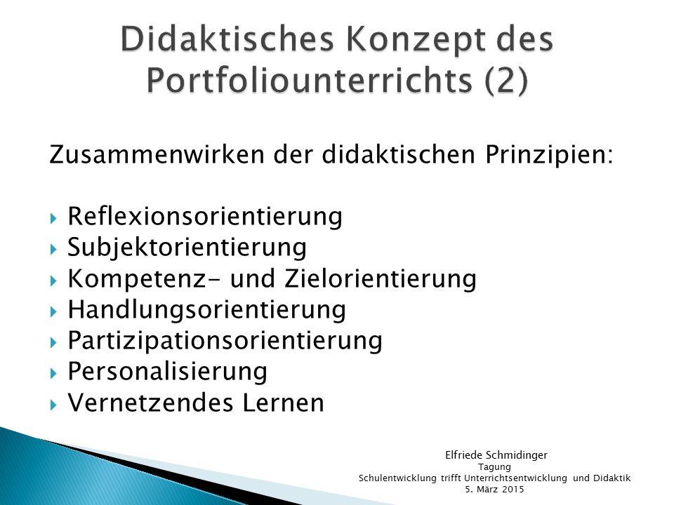 Zusammenwirken der didaktischen Prinzipien:  Reflexionsorientierung  Subjektorientierung  Kompetenz- und Zielorientierung  Handlungsorientierung 