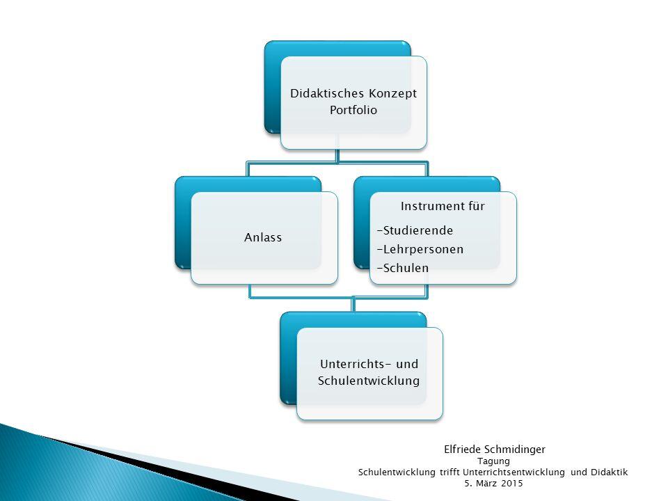 Elfriede Schmidinger Tagung Schulentwicklung trifft Unterrichtsentwicklung und Didaktik 5. März 2015