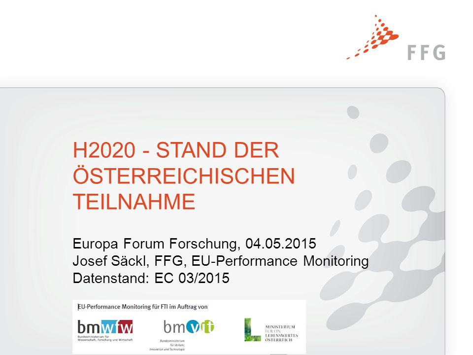Europa Forum Forschung, 04.05.2015 Josef Säckl, FFG, EU-Performance Monitoring Datenstand: EC 03/2015 H2020 - STAND DER ÖSTERREICHISCHEN TEILNAHME