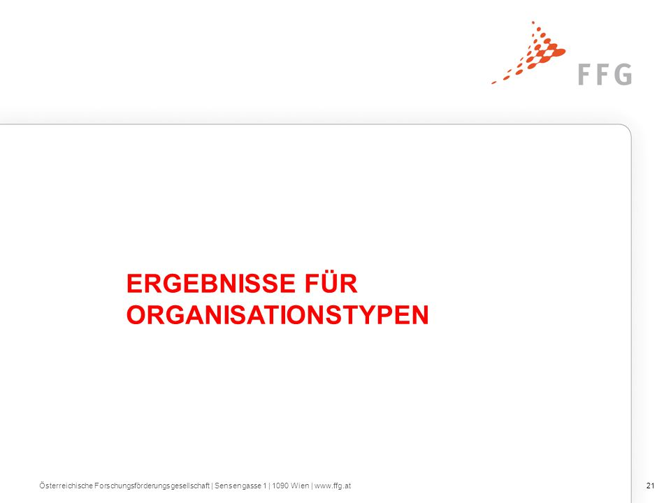 ERGEBNISSE FÜR ORGANISATIONSTYPEN Österreichische Forschungsförderungsgesellschaft   Sensengasse 1   1090 Wien   www.ffg.at21