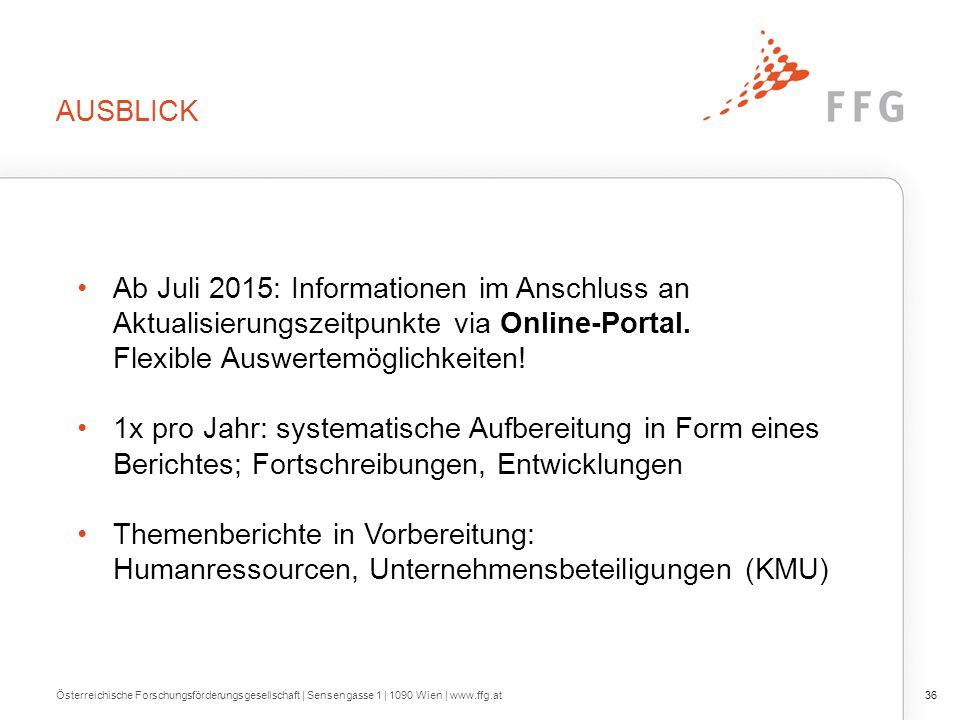 AUSBLICK Österreichische Forschungsförderungsgesellschaft   Sensengasse 1   1090 Wien   www.ffg.at36 Ab Juli 2015: Informationen im Anschluss an Aktualisierungszeitpunkte via Online-Portal.