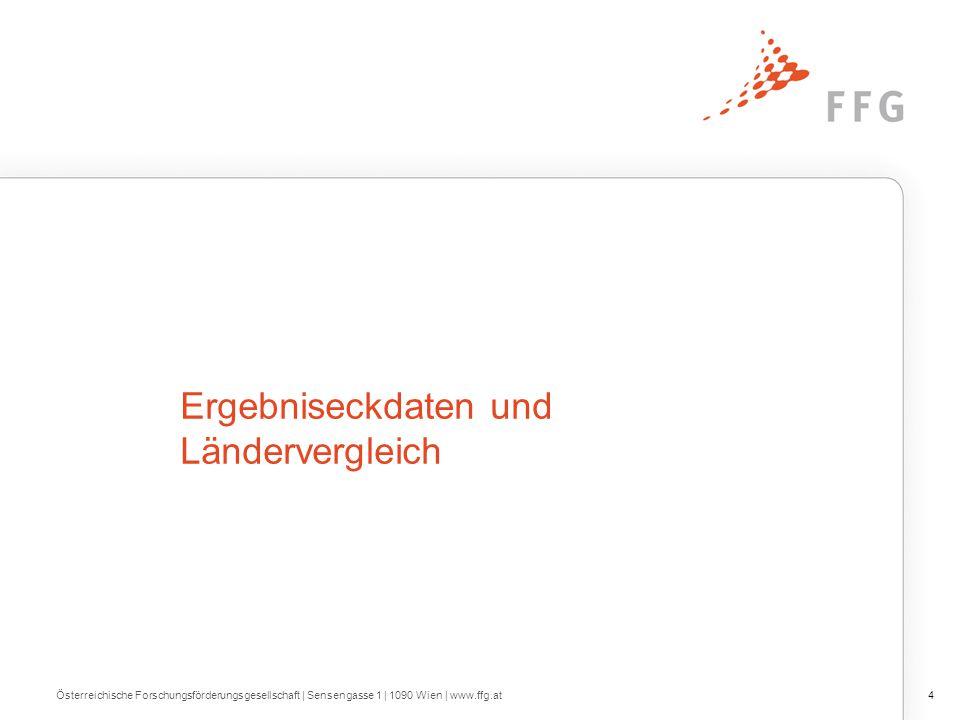 Ergebniseckdaten und Ländervergleich Österreichische Forschungsförderungsgesellschaft   Sensengasse 1   1090 Wien   www.ffg.at4