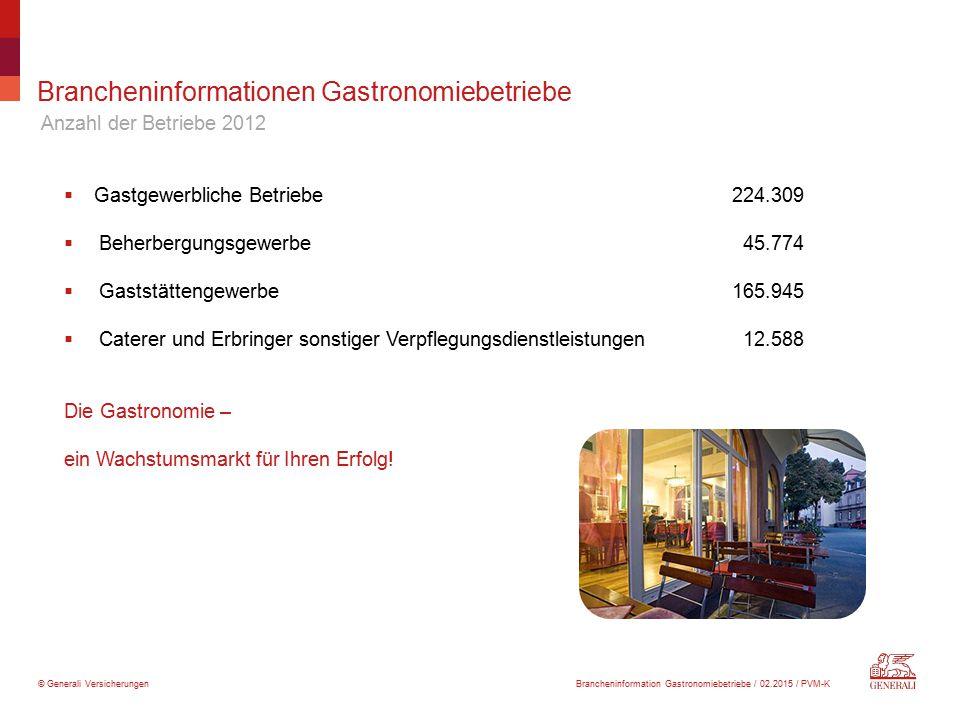 © Generali Versicherungen Brancheninformationen Gastronomiebetriebe Anzahl der Betriebe 2012  Gastgewerbliche Betriebe 224.309  Beherbergungsgewerbe