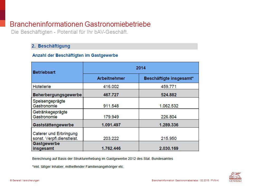 © Generali Versicherungen Brancheninformationen Gastronomiebetriebe Die Beschäftigten - Potential für Ihr bAV-Geschäft. Brancheninformation Gastronomi