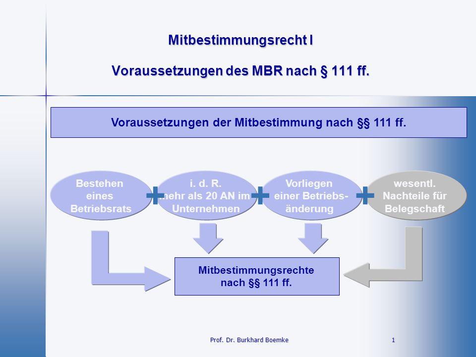 Mitbestimmungsrecht I 1Prof. Dr. Burkhard Boemke Voraussetzungen des MBR nach § 111 ff. Voraussetzungen der Mitbestimmung nach §§ 111 ff. Mitbestimmun