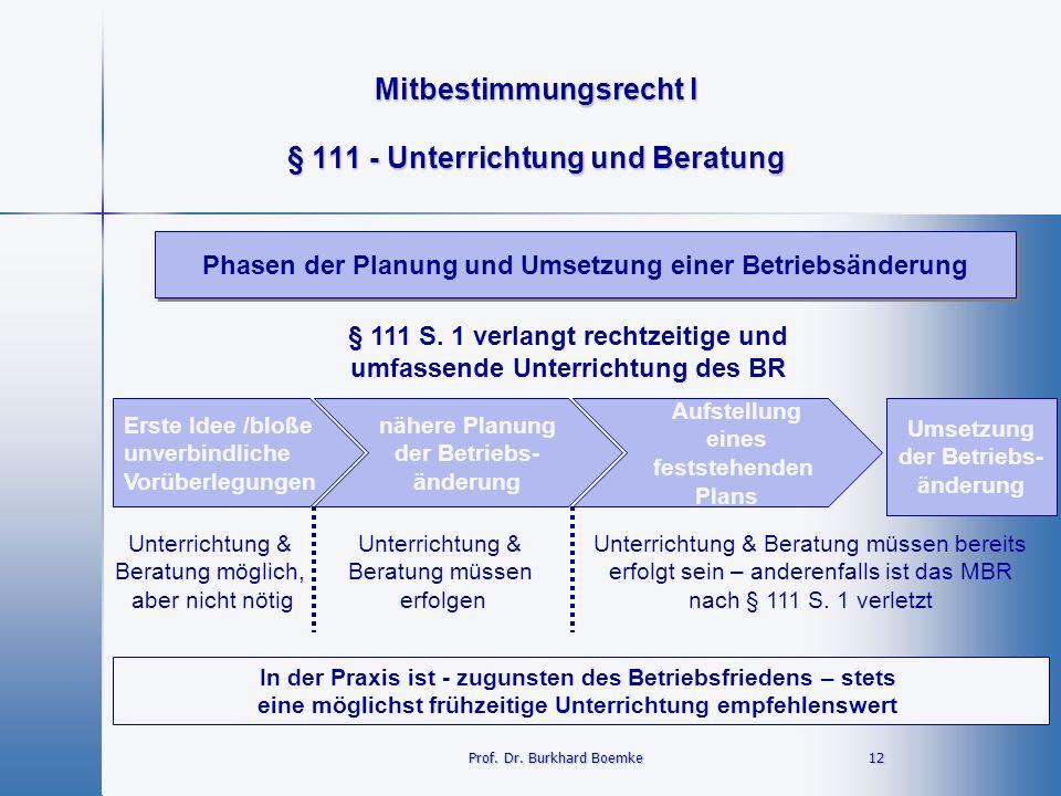 Mitbestimmungsrecht I 12Prof. Dr. Burkhard Boemke § 111 - Unterrichtung und Beratung Erste Idee /bloße unverbindliche Vorüberlegungen nähere Planung d