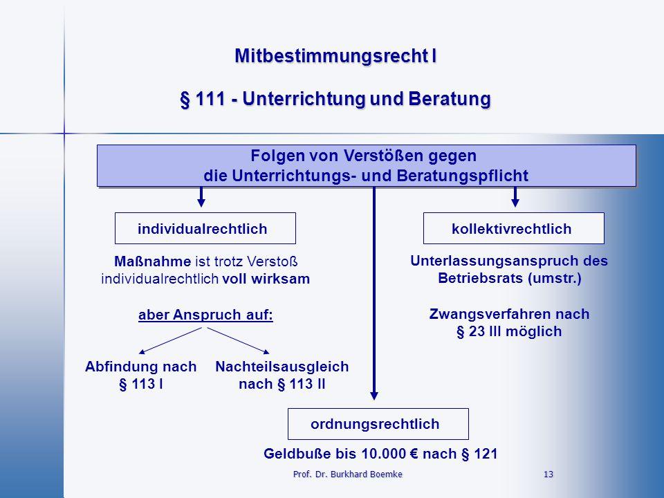 Mitbestimmungsrecht I 13 13 Prof. Dr. Burkhard Boemke § 111 - Unterrichtung und Beratung Folgen von Verstößen gegen die Unterrichtungs- und Beratungsp