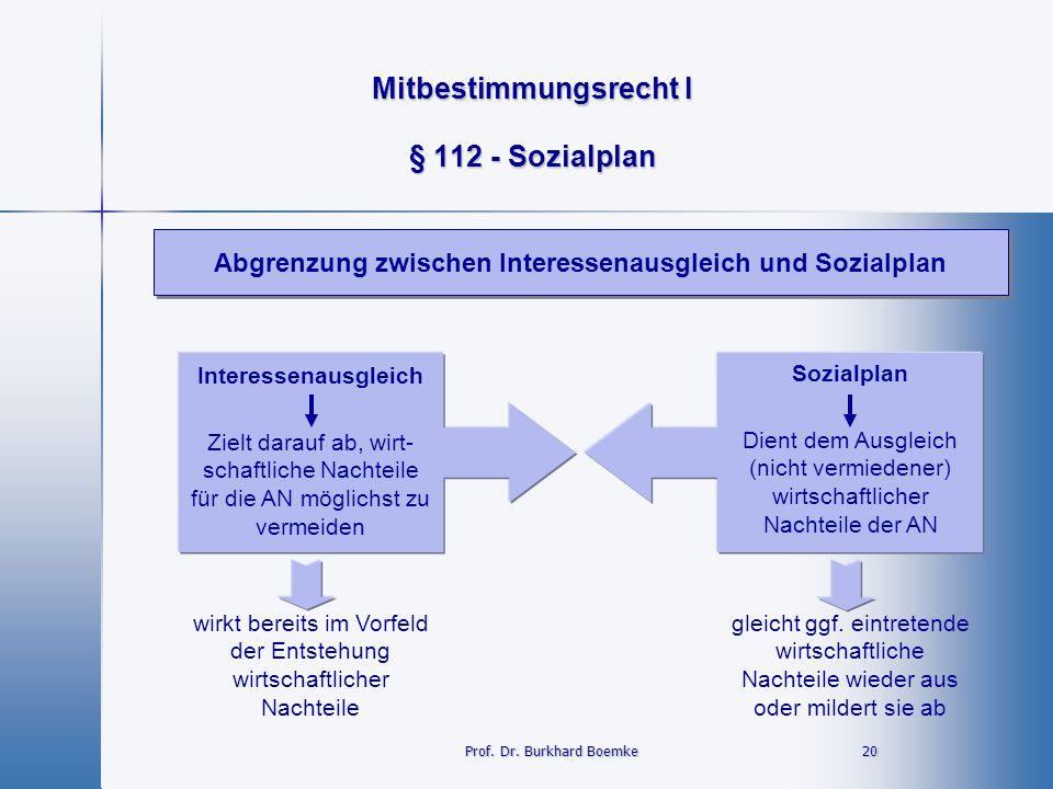 Mitbestimmungsrecht I 20 20 § 112 - Sozialplan Abgrenzung zwischen Interessenausgleich und Sozialplan Prof. Dr. Burkhard Boemke Interessenausgleich So