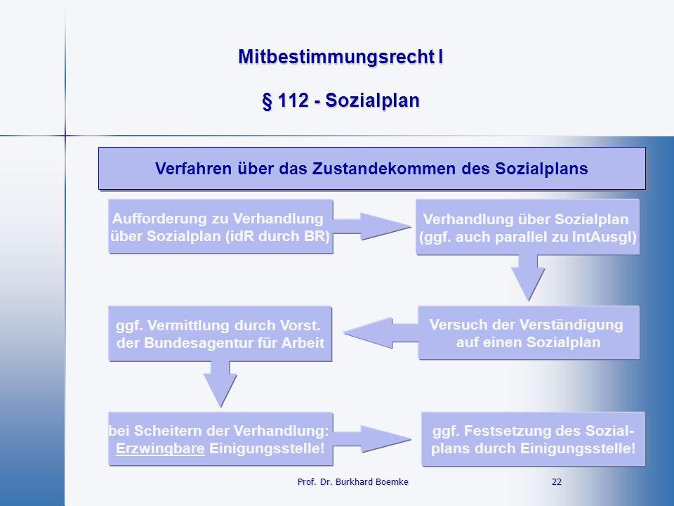 Mitbestimmungsrecht I 22 22 § 112 - Sozialplan Verfahren über das Zustandekommen des Sozialplans Prof. Dr. Burkhard Boemke Aufforderung zu Verhandlung